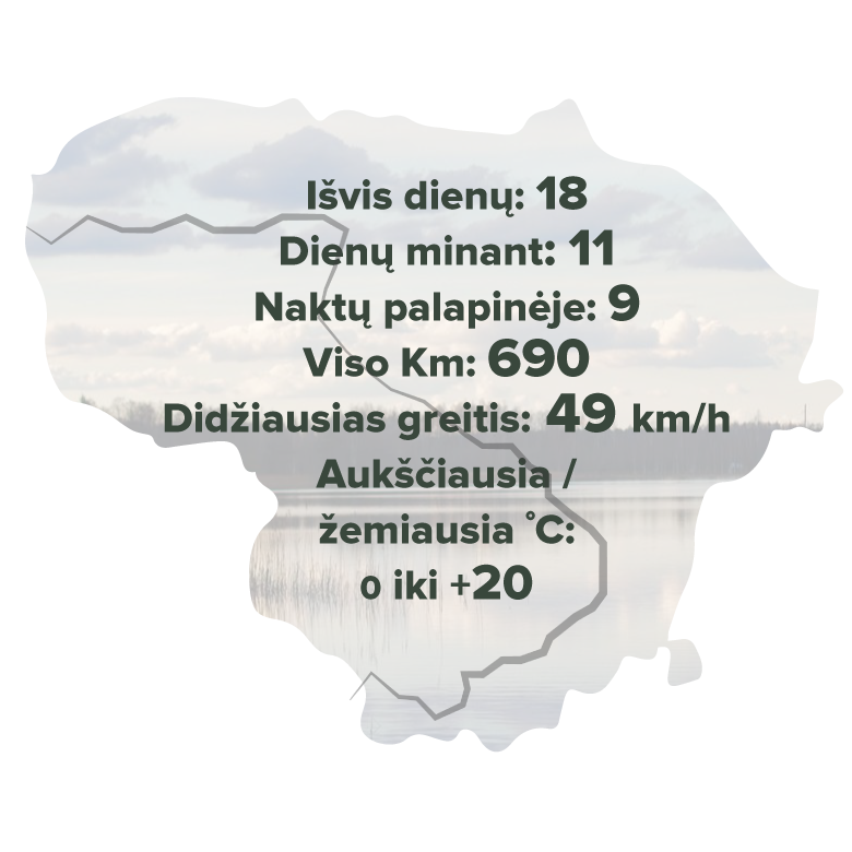 kelione per lietuva infografikas